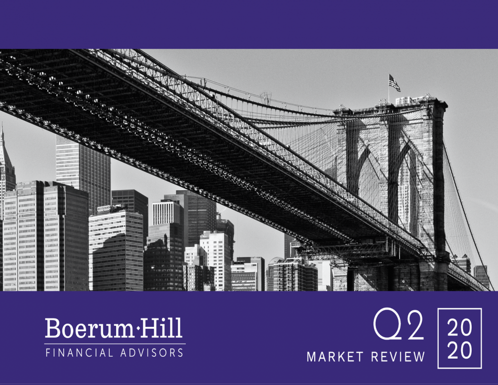 Q2 2020 | Quarterly Market Review