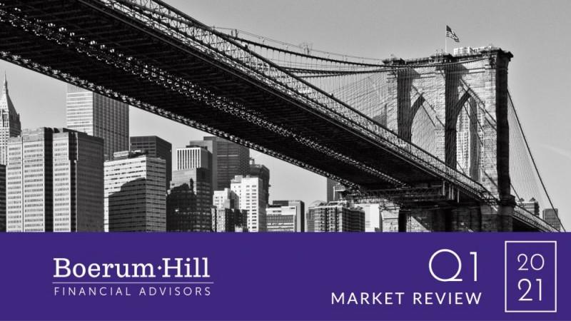 Q1 2021   Quarterly Market Review